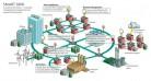 Проект «Умный город» объединит проекты ЖКХ